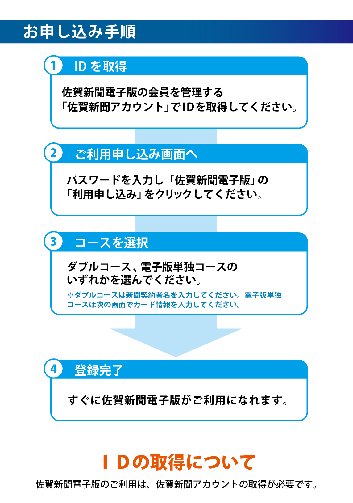 静岡 新聞 電子 版